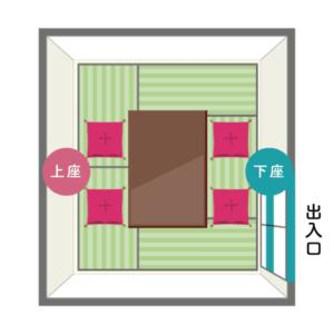 床の間なしの和室