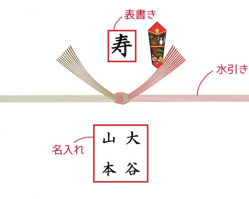 熨斗用語の解説