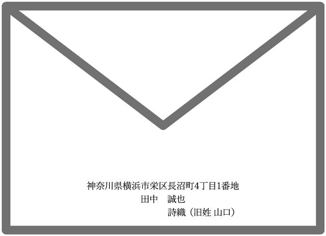 招待状の差出人・新郎新婦(同居&入籍済)