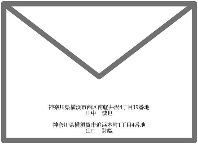 招待状の差出人・新郎新婦(未入籍・同居していない)