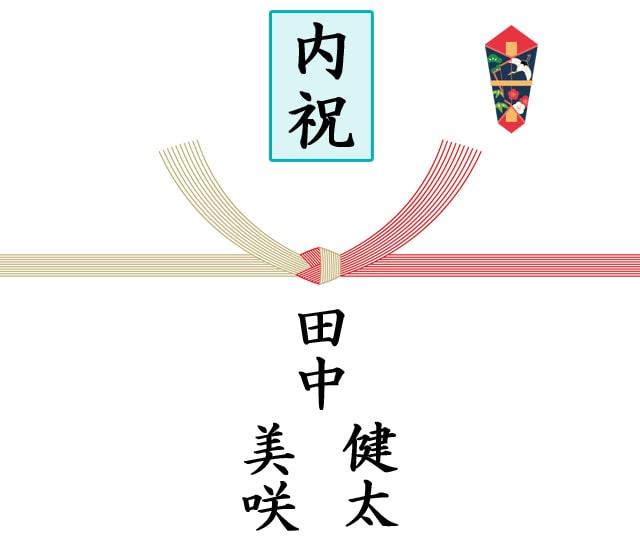 結婚内祝いの熨斗「表書き」