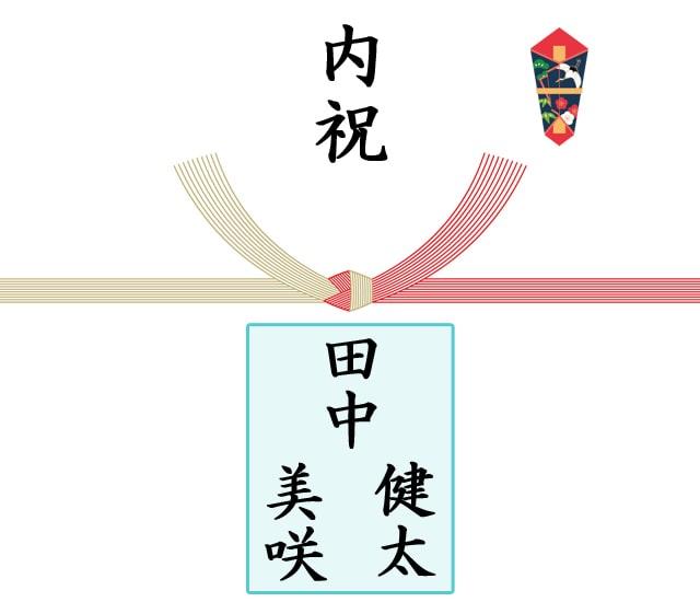 結婚内祝いの熨斗「名前書き」