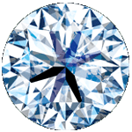 ダイヤモンドのカラット評価「0.9~1.0ct」